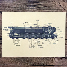 "New arrival RMT-010 home decor poster kraft paper ""Train Chart"" painting for wall pictures living room house cafe bar 42x30 cm"