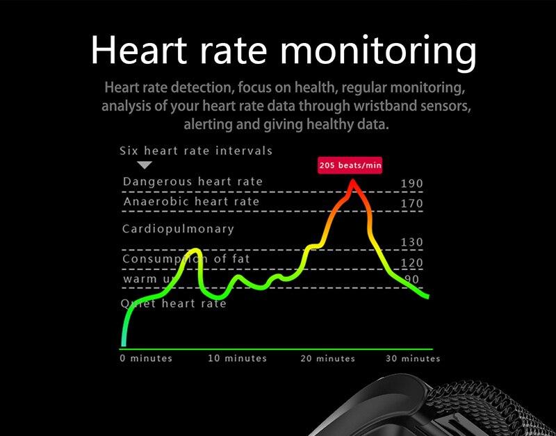 VERYFiTEK F4 Metal Smart Band Wristband Blood Pressure Heart Rate Monitor Men Women Fitness Watch Pedometer Smart Bracelet (14)