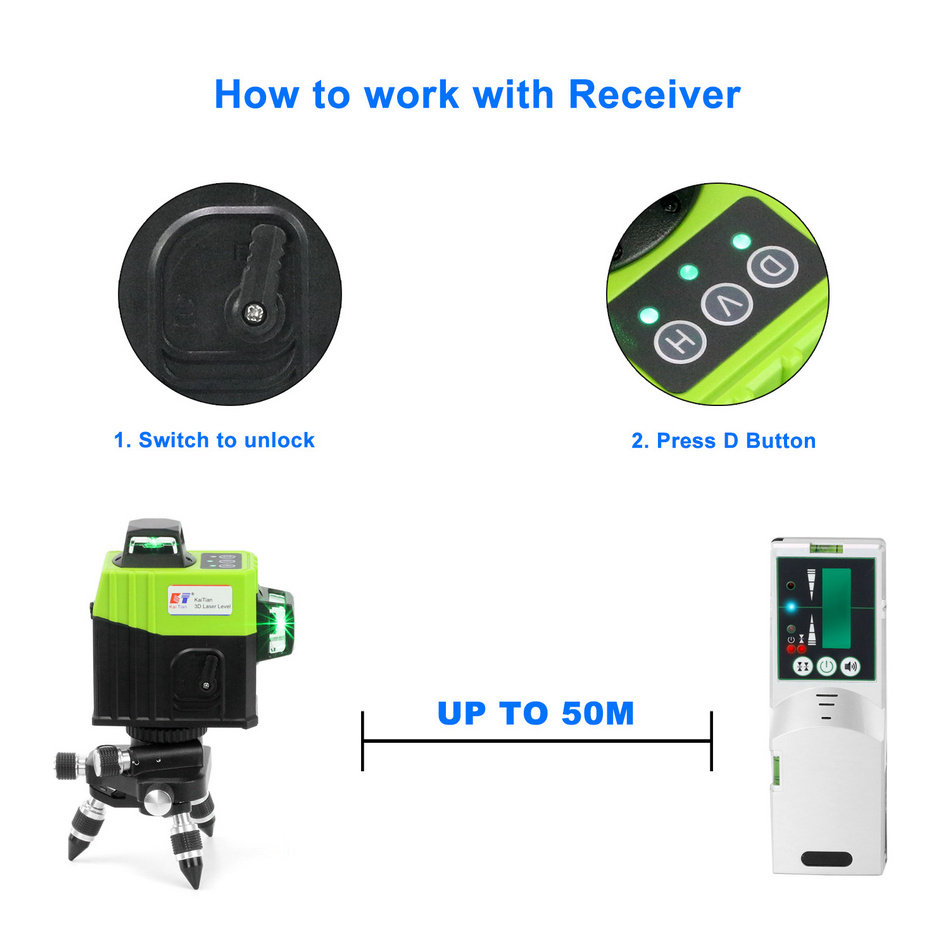 KaiTian 12 Lines 3D Laser Level Receiver Self-Leveling Cross Horizontal 360 Vertical Green Lasers Beam 532nm Line Livella Levels receiver