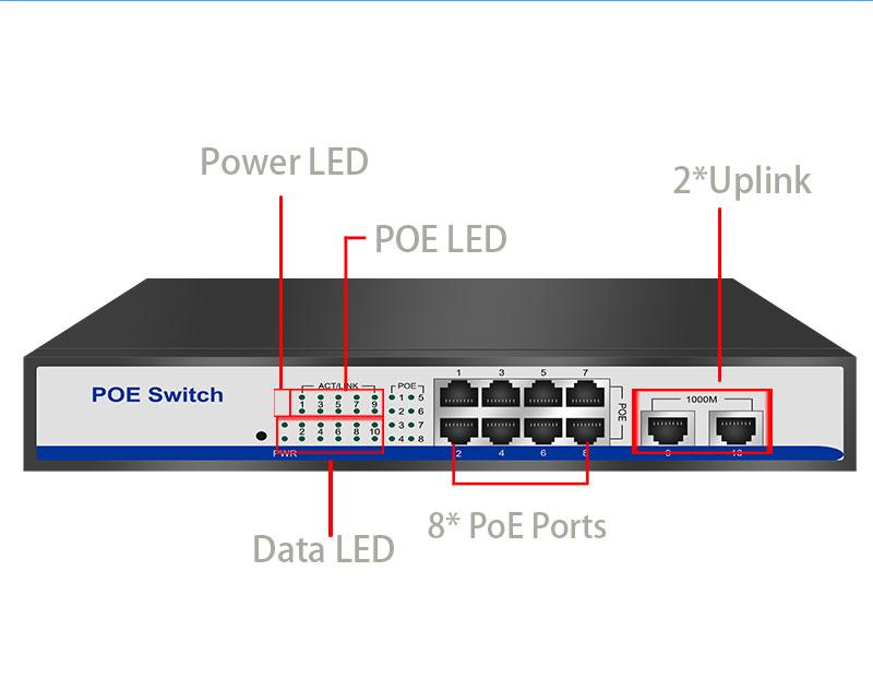 8+2-port-POE_05