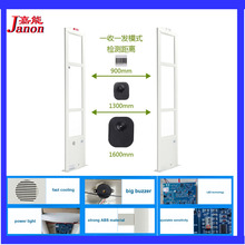Clothing  shop security alarm system  8.2Mhz eas system for  store and supermarket shoppingmall equipment