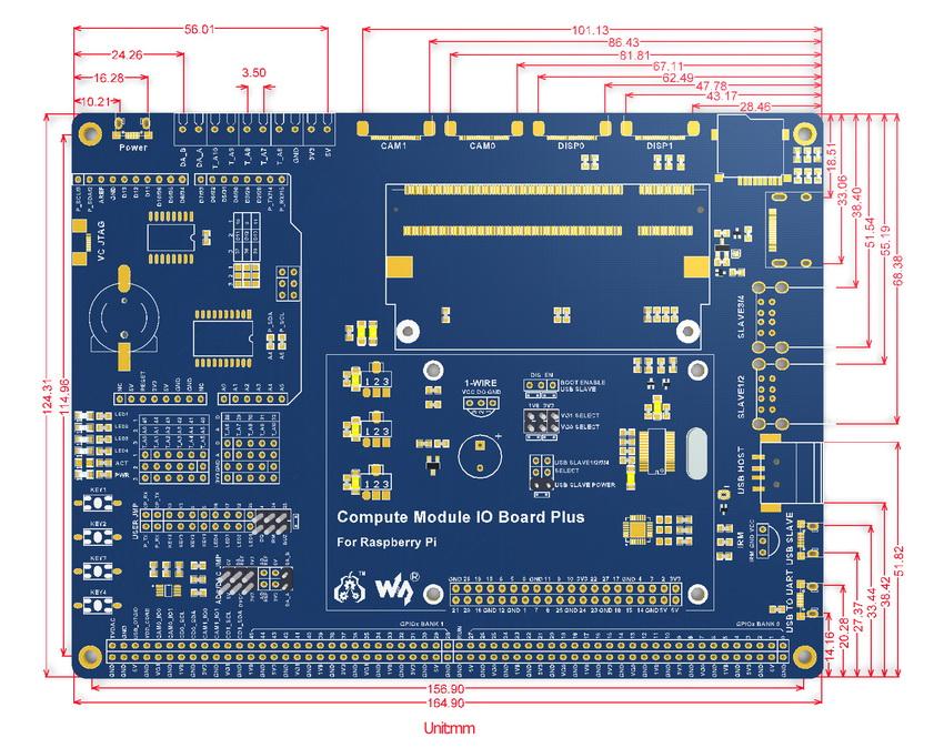 Compute-Module-IO-Board-Plus-size