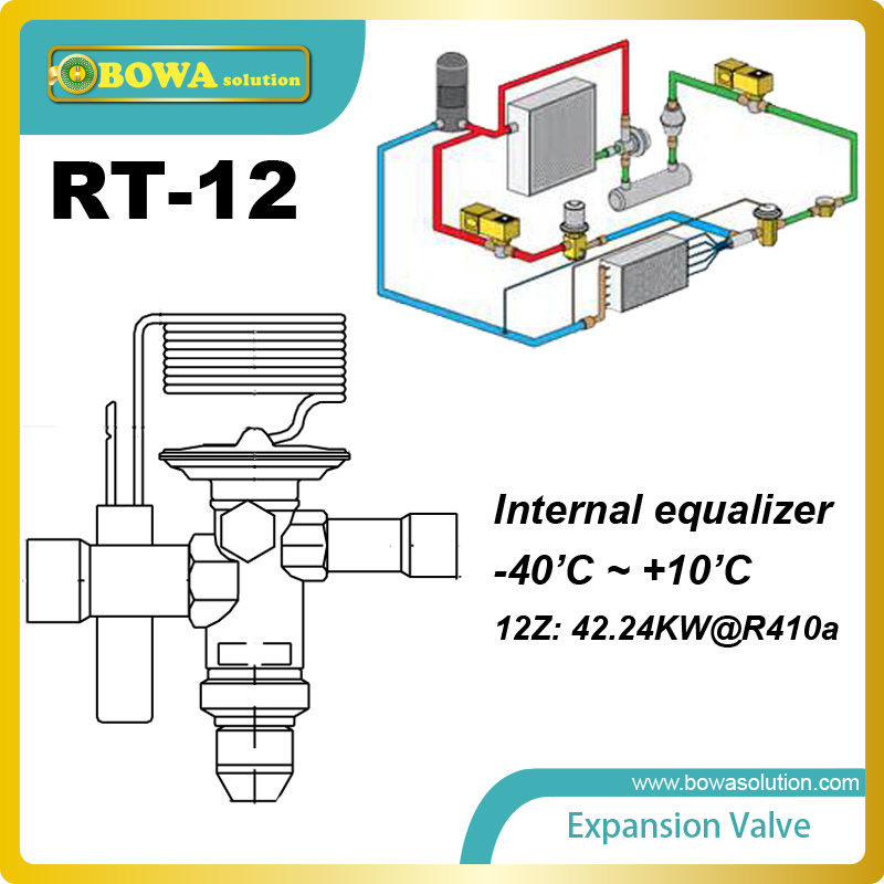 RT-12  thermostatic expansion valve(TEV, TXV or TX)does not vary the temperature inside the evaporator as its name may suggest.<br>