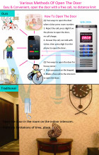 Apartments intercom systems work with door security lock gate lock sliding gate elektronische turschloss opened by phone