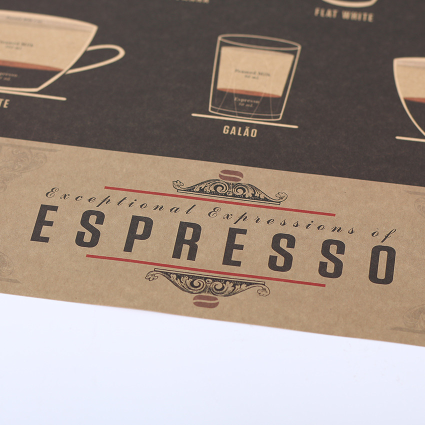 HTB1J2rWNpXXXXaxXpXXq6xXFXXXj - TIE LER Italy Coffee Espresso Matching Diagram Paper Poster For Kitchen
