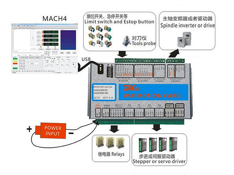 Mach4 USB card (6)