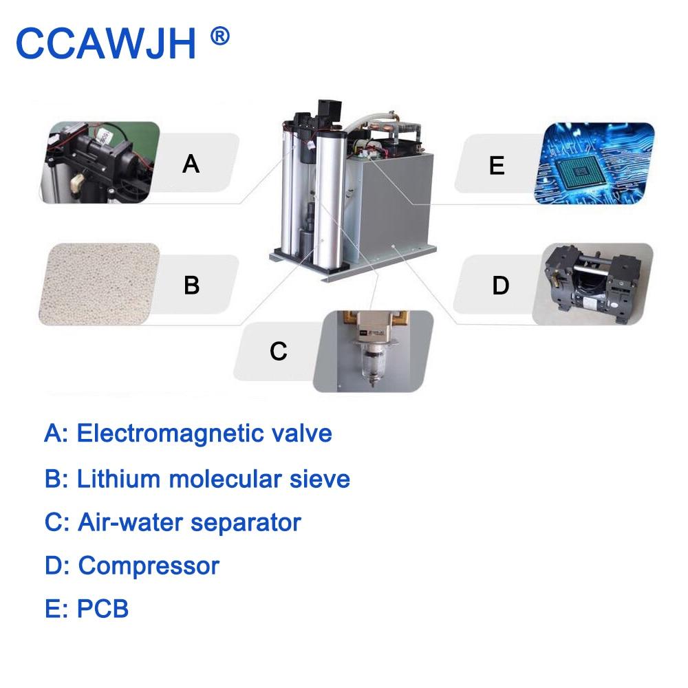 key components for oxygen maker