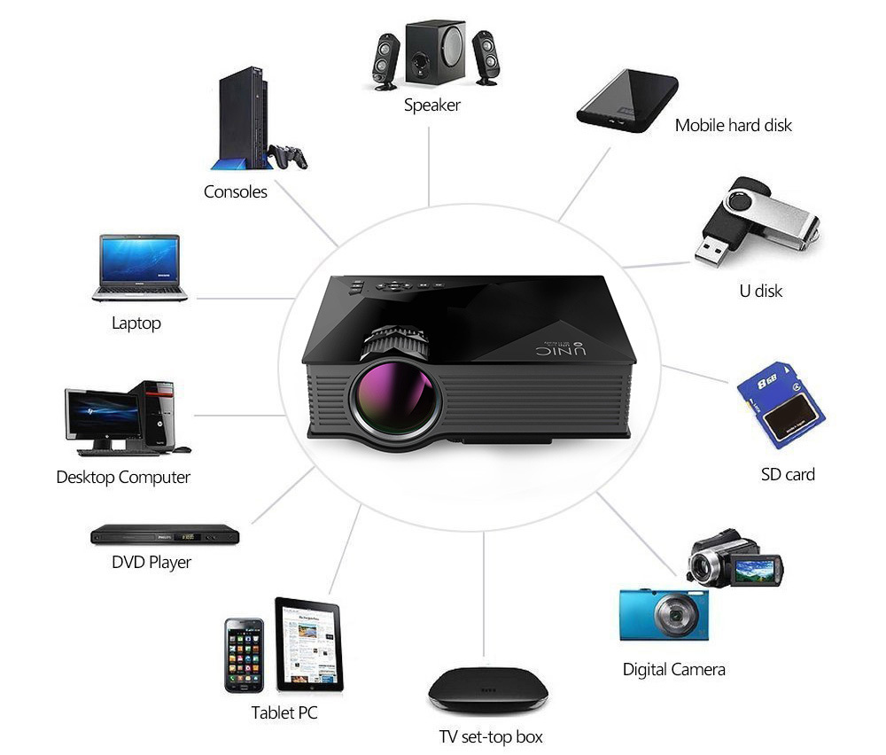 UNIC UC46 + Wireless WIFI Mini Portable LED Video Home Cinema Projector Support Miracast DLNA Airplay