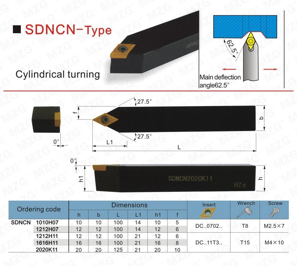 B16-SDNCN
