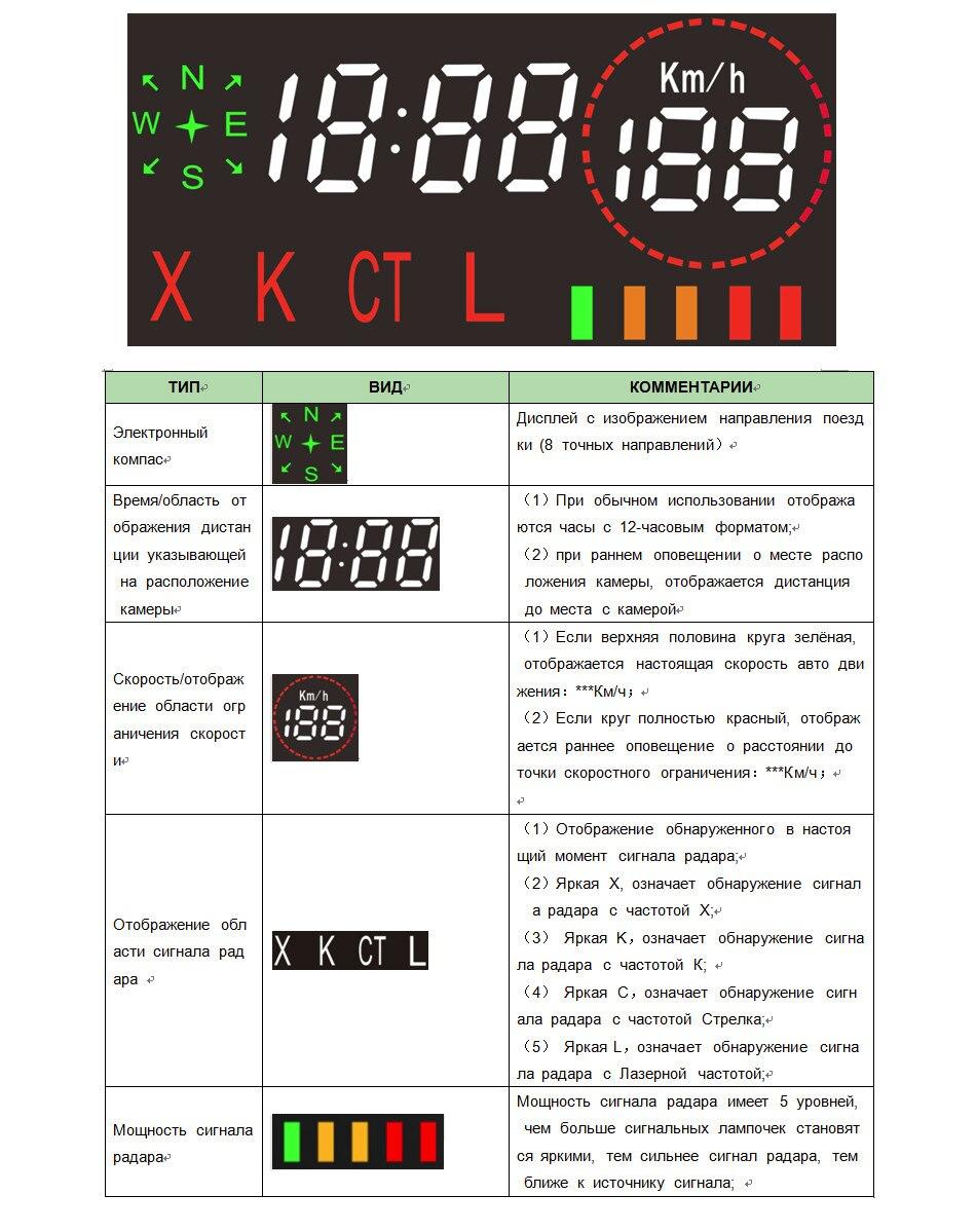 Ruccess S800 Radar Detectors Police Speed Car Radar Detector GPS Russian 360 Degree X K CT L antiradar Car Detector 9 11