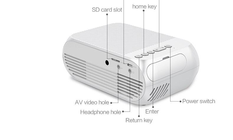 Yg320 Mini Projector (11)