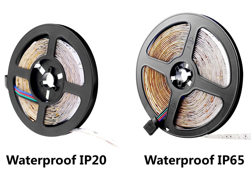 IP20-IP65-roll