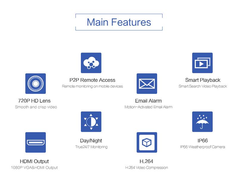 H.VIEW 8ch CCTV Surveillance Kit 4 Cameras Outdoor Surveillance Kit IR Security Camera Video Surveillance System DVR Kits (5)