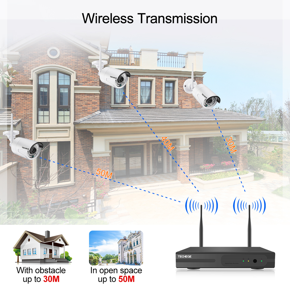 WIFI-Transmission