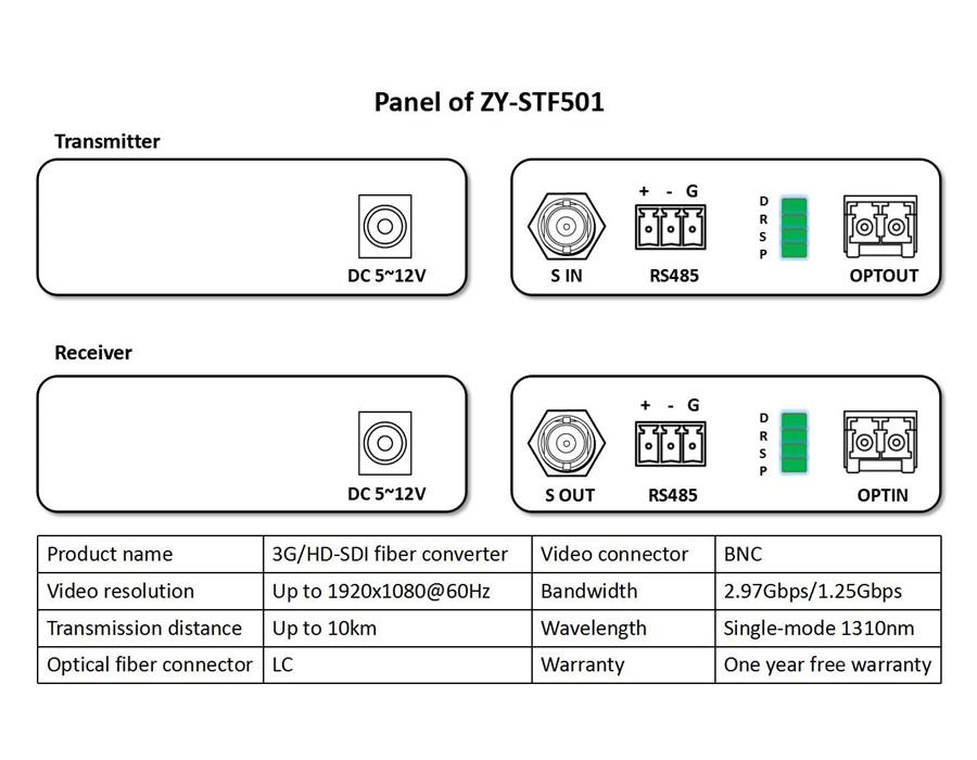 ZY-STF501(012)