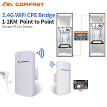 For Elevator ip cam monitor 300Mbps 23dBm Outdoor Wifi Repeater 2.4G Wireless Wifi Router WISP Extender Bridge nano station CPE(China)