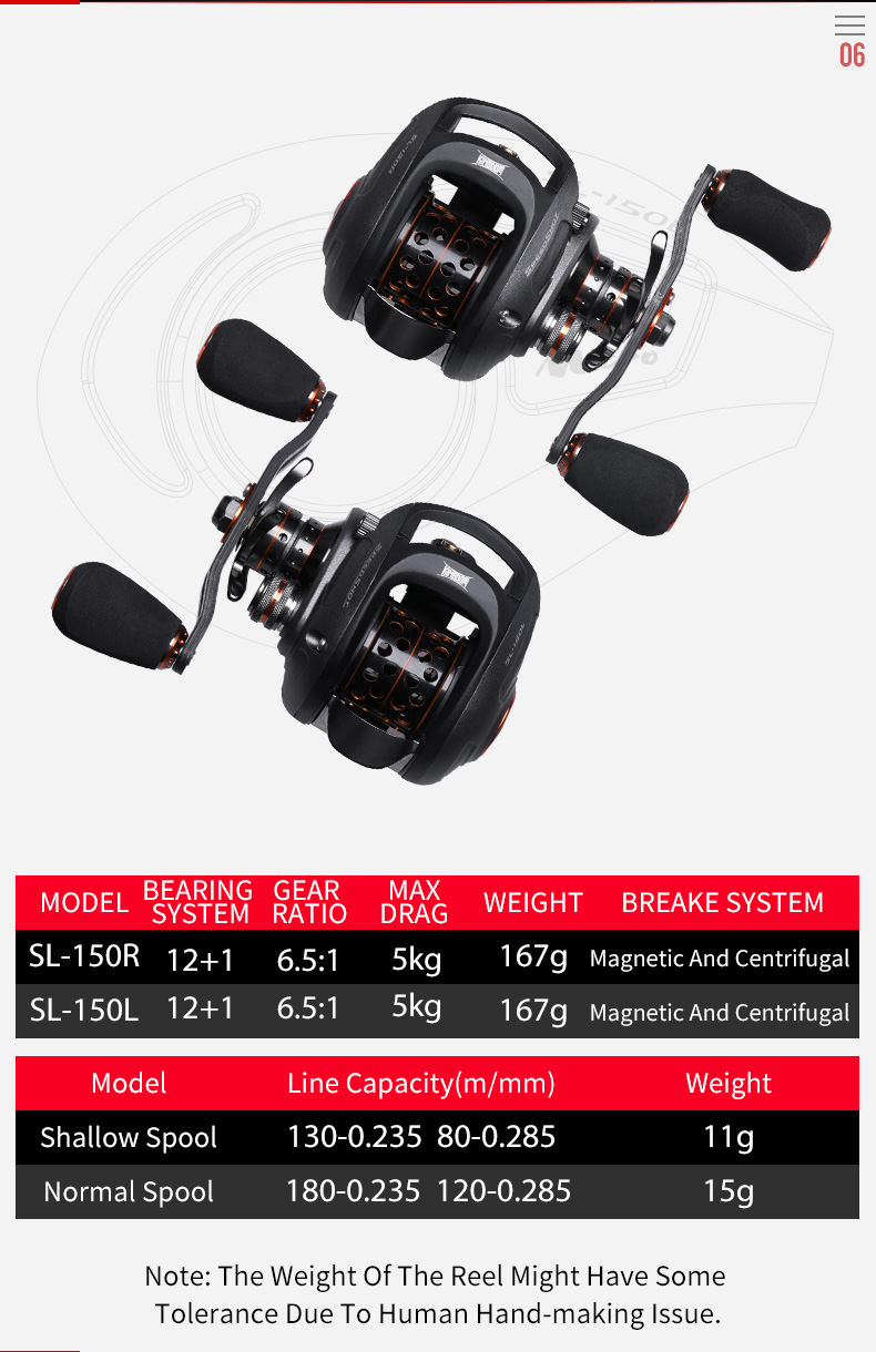 Kingdom SPEED SHOT MICRO 2019 New Double spool 6.51 High Speed Baitcasting Reel Ultralight 12+1 Ball Bearings Fishing Reel (7)