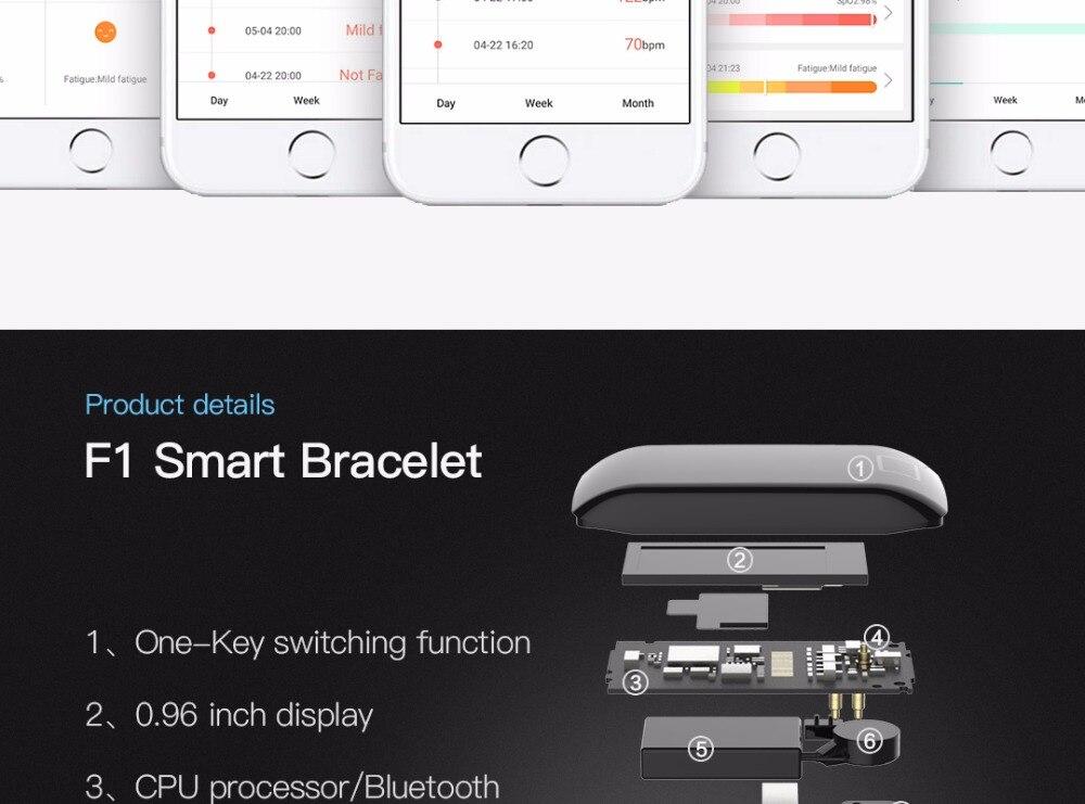 F1-smart-Bracelet---detail-page---English-Edition_12