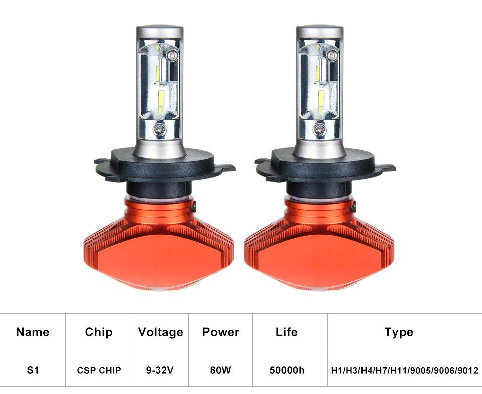 Zdatt AcooSun H4 H7 Led Car Bulb H11 H1 CSP LED Auto Headlight 80W 8000LMSet 9005HB3 9006HB4 H3K Led Fog Light White 6000K 12V 24V (8)