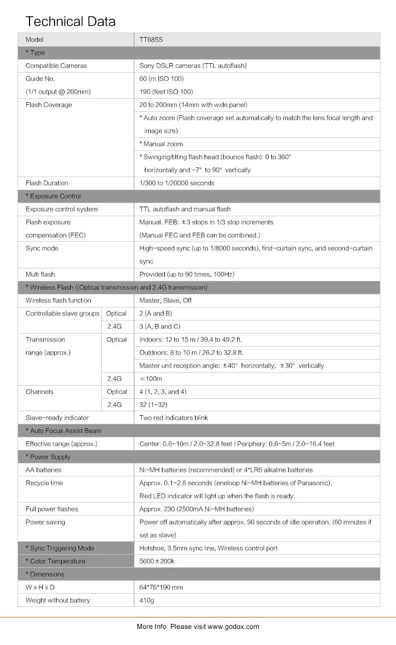 Godox TT685S For Sony Camera Flash (2)