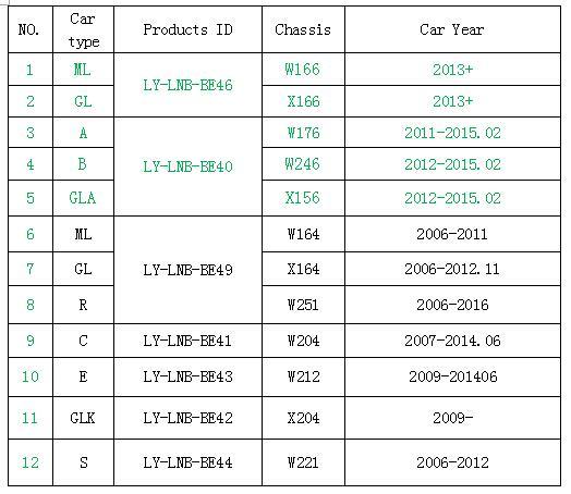 car list 20171218