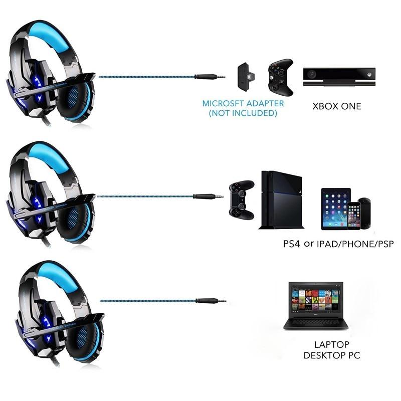 Hifi Gaming Headset Gamer 3.5mm Game Headphone Headset Earphone With Mic LED Light For Laptop Tablet / PS4 / Mobile Phones