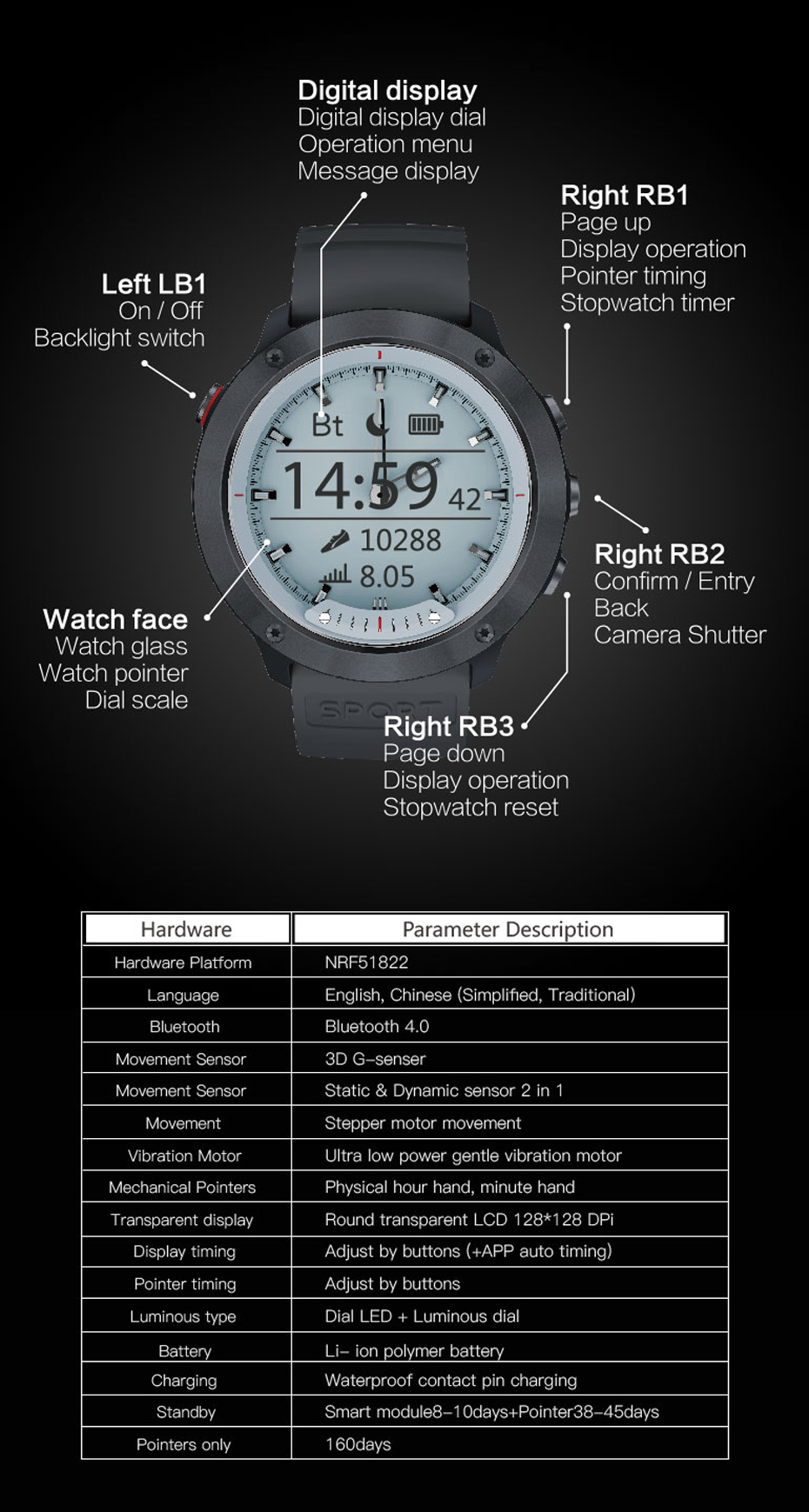 COLMI M5 Transparent Screen Smart Watch Men IP68 Waterproof Heart Rate Monitor Stainless Steel Clock Smartwatch For IOS Android 16