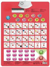Alphabet Music Learning card book Baby sound wall chart Early educational Enlightenment Electronic Learning Machine toys for kid(China)