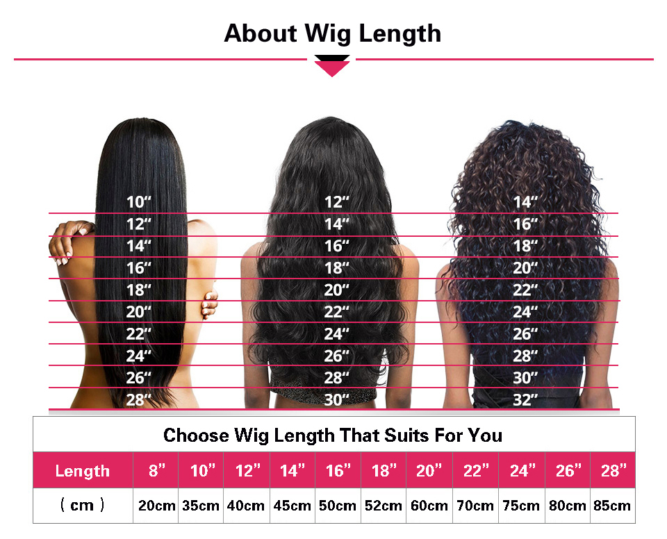 4 about-hair-wig-length
