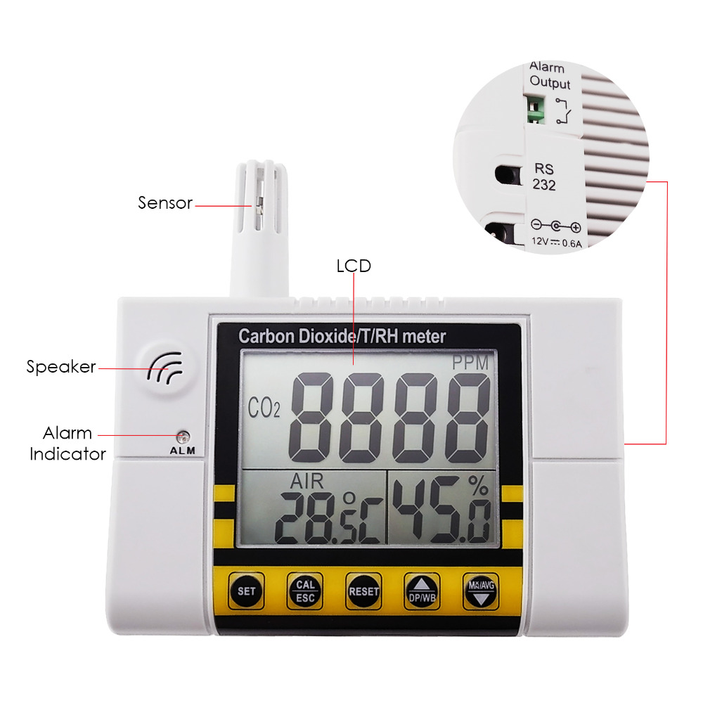 gain-express-gainexpress-CO2-Meter-CO22-Parts
