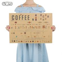TIE LER Italy Coffee Espresso Matching Diagram Paper Poster Picture Cafe Kitchen Decorative Wall Stickers