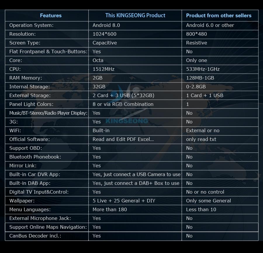 ES5893P-E3-Contrast