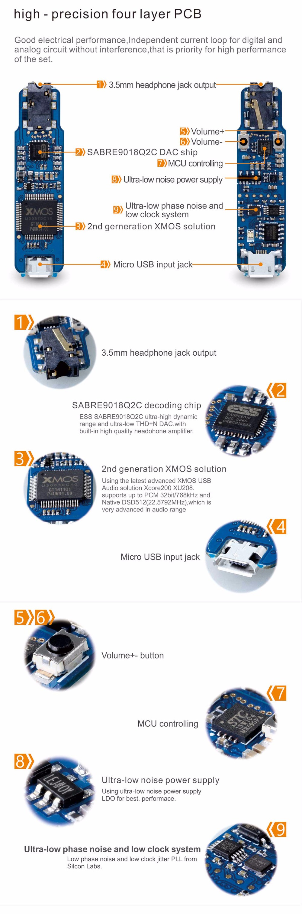 NEW SMSL IDEA SABRE9018Q2C XMOS DSD512 Hifi Audio Portable USB DAC and headphone amplifier 3.5mm headphone jack output