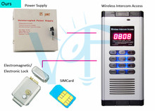 Smart building gate opener by free call fast free shipping security intercom systems hot on sale