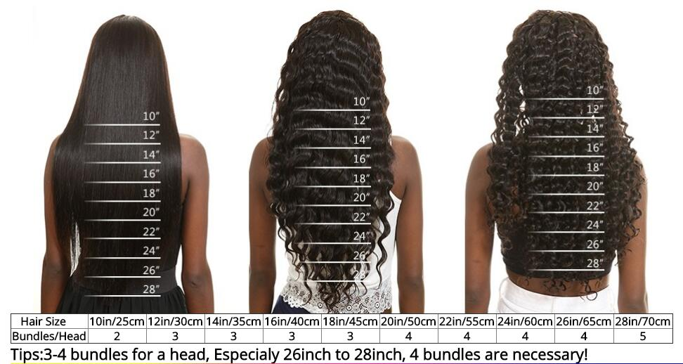 Originea Brazilian Kinky Curly Weave Remy Human Hair Extensions 3 Bundles For Salon Remy Human Hair Best long short naturally wave black curly hair products
