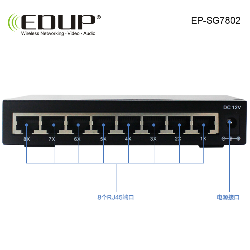 EDUP 8 port 10 / 100/1000M POE Switch network of compatible network cameras and wireless AP power IEEE 802.3af(15.4W)(China (Mainland))