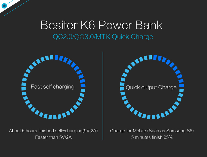 Besiter Power Bank 000 mAh For Xiaomi Mi 2 Quick Charge 3.0 PowerBank Portable Charger External Battery For iPhone Pover Bank 11