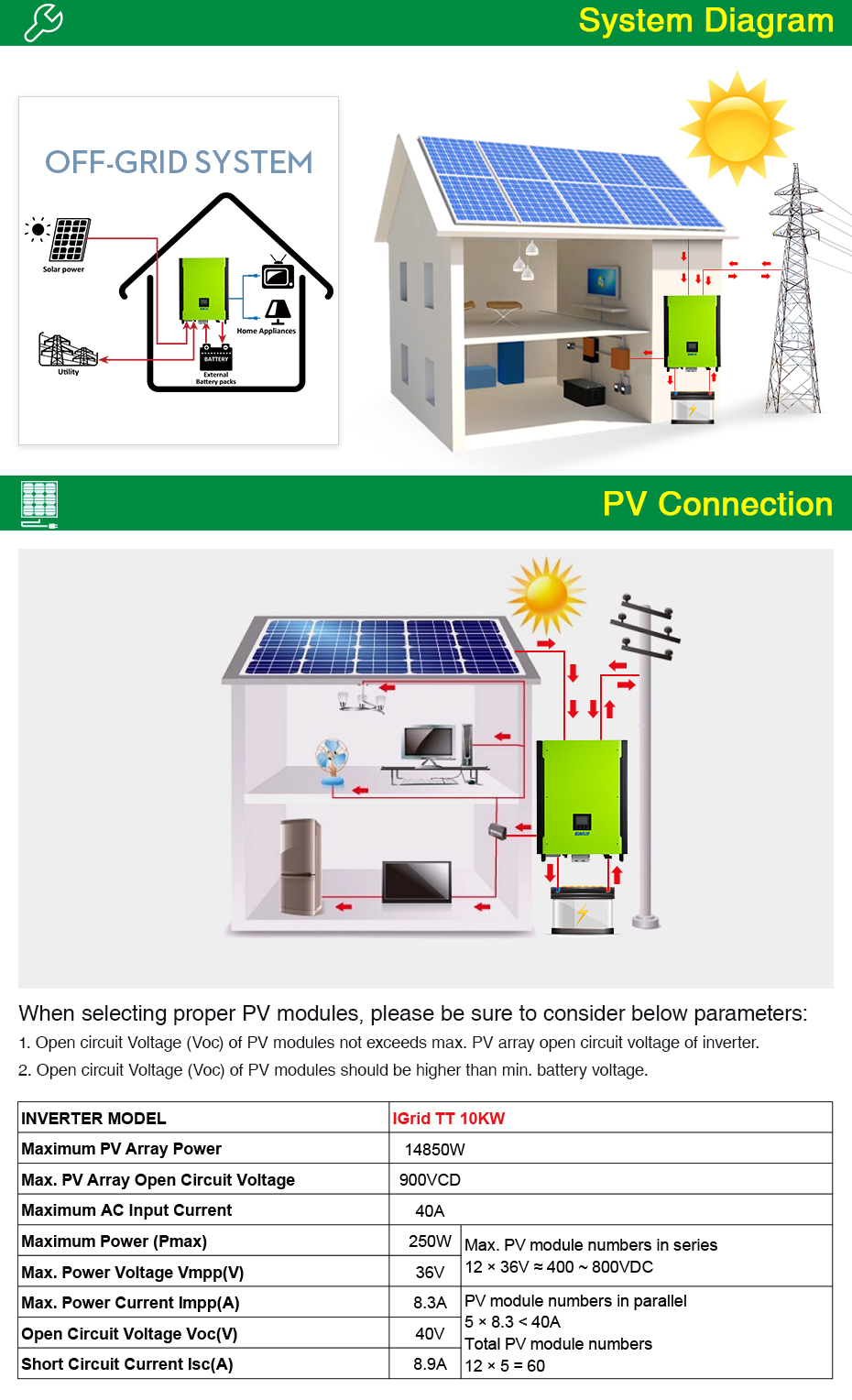 EASUN POWER 10KW Solar Inverter 48V 380V Grid Tie Inverter 3 Phase On Grid Off Grid Inverter With Max Solar Power 14850W MPPT_03
