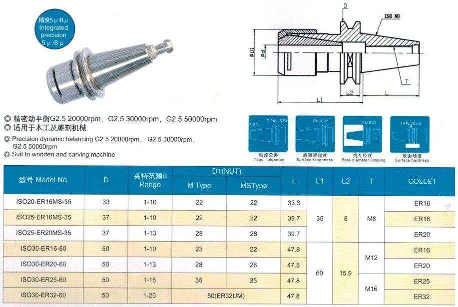 ISO30 ER32-45L Balance Collet Chuck 30000rpmTool Holder Porta Mandrino Fresa