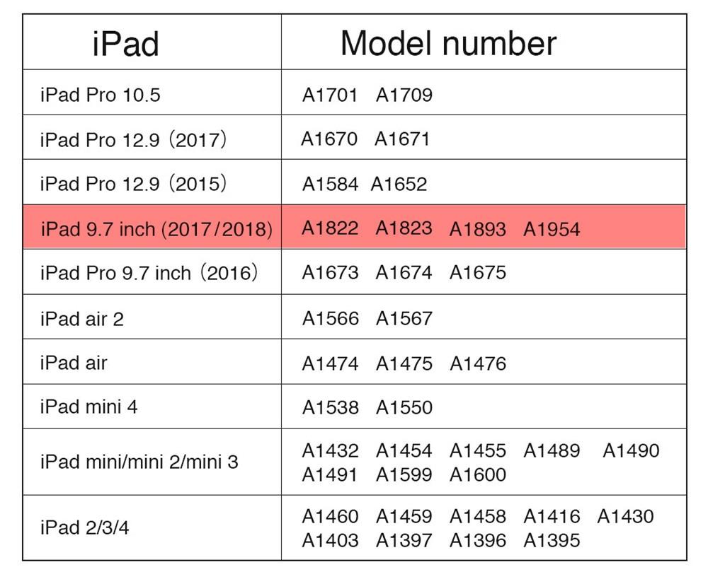 iPad+2018 _
