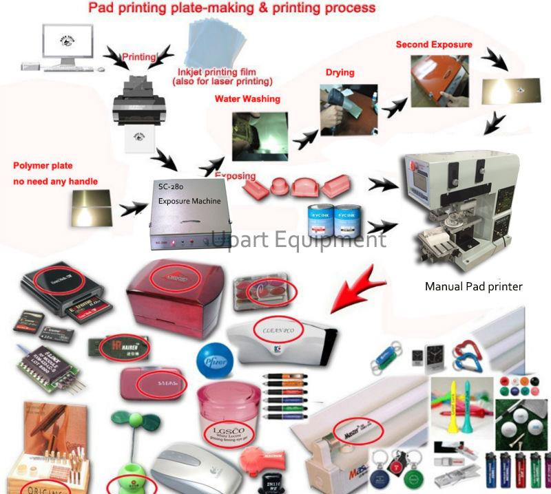 manual pad printing samples