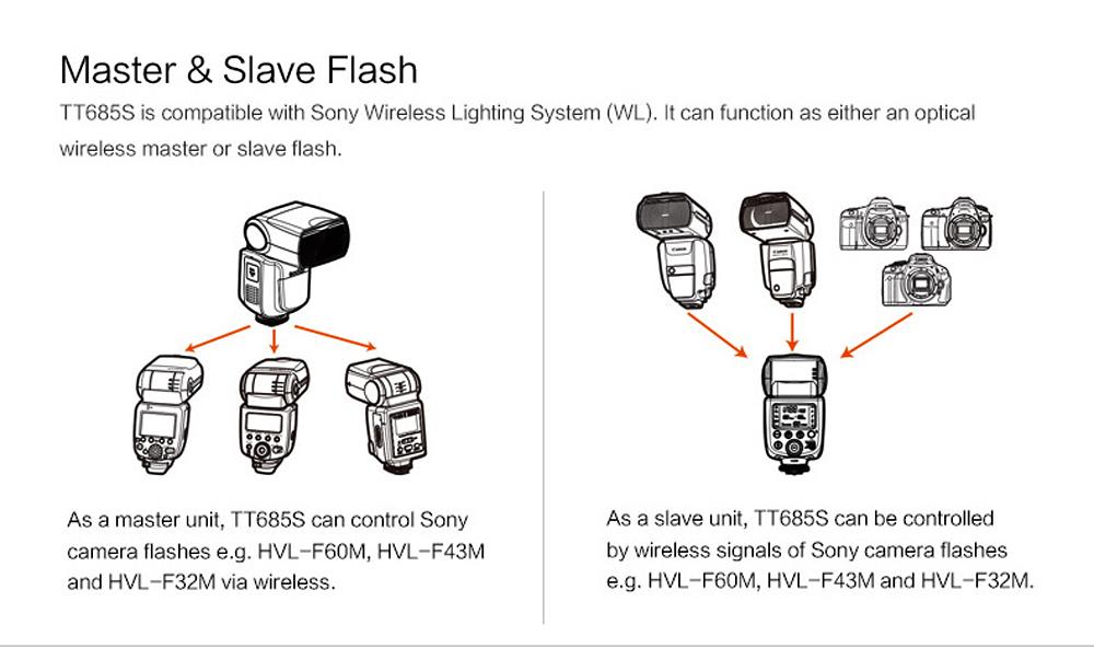 Products_Camera Flash TT685s_03