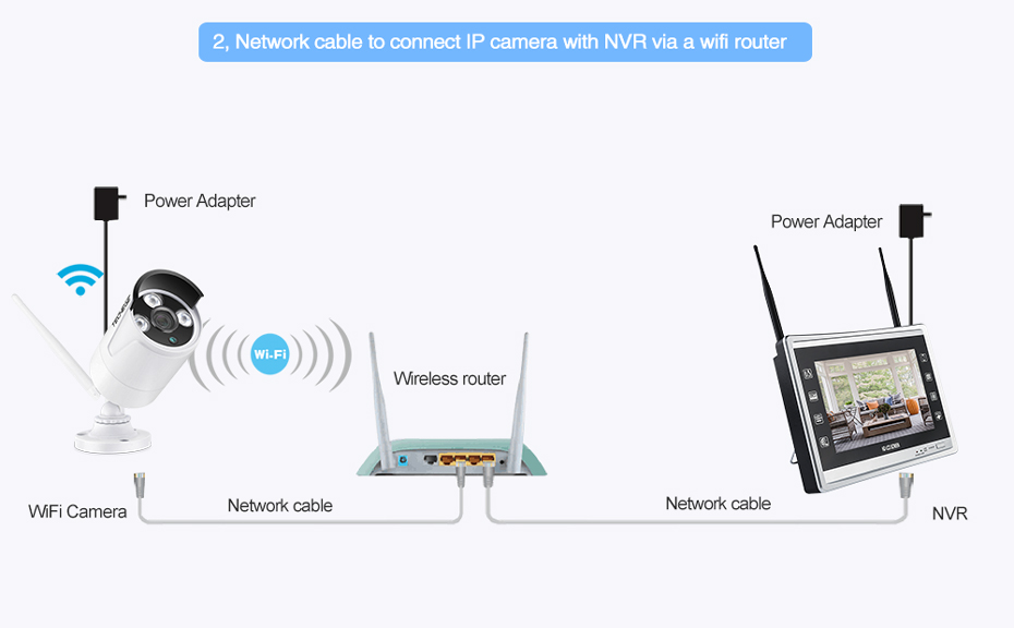 2-wifi-connection