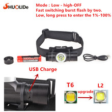 NEW CREE XML2 T6 USB Rechargeable headlamp Headlights headlight 18650 head lamp for camping led flashlight(China)