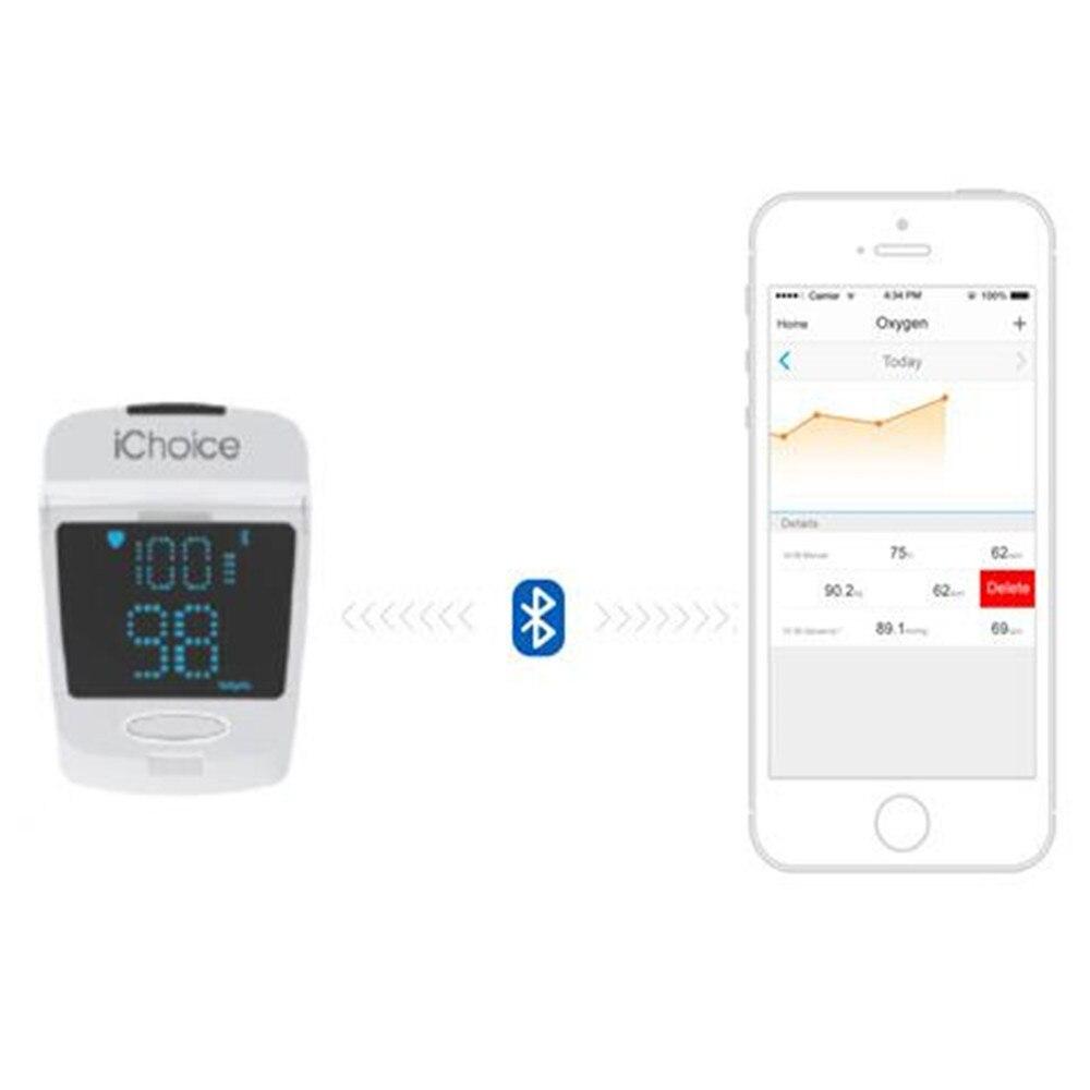 1pcs Bluetooth Digital Finger White Big Screen Pulse Oximeter Display Pulsioximetro Oximetro A Finger SpO2 Checker<br>