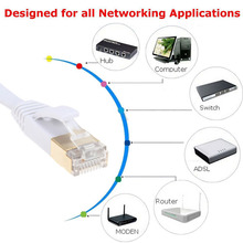 Brand New High Speed CAT7 RG45 10Gbps 600Mhz Ethernet Cable Modem Router LAN Network Internet Lan 2M/3M/5M
