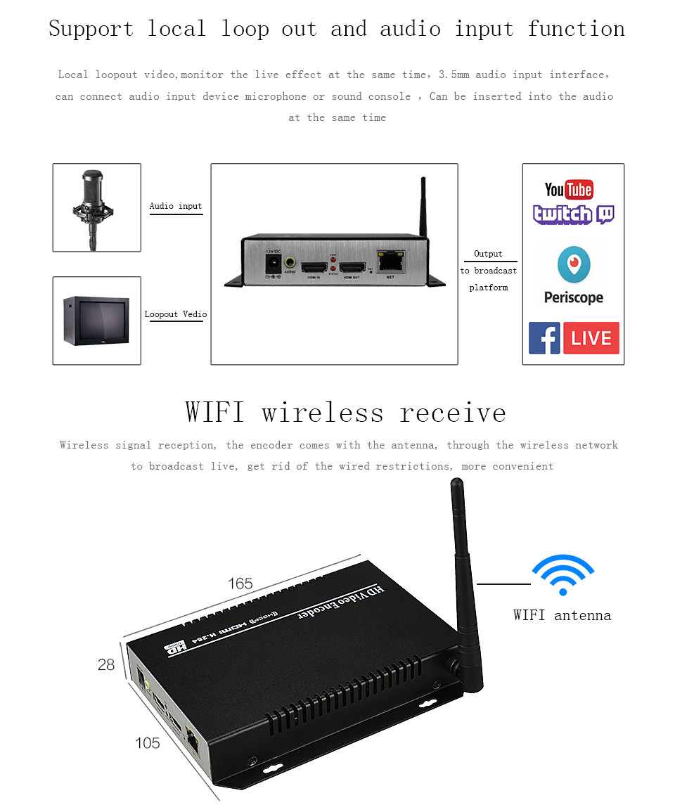 DHL EMS Free Shipping H.264 Wireless HDMI Encoder for Youtube Live Streaming HD Video Encoder Recording and Broadcasting System (5)
