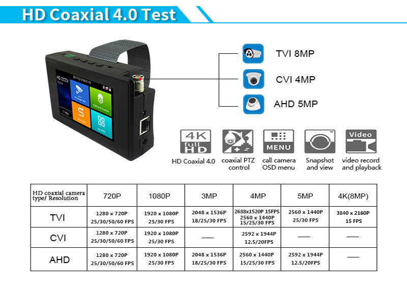Detail Feedback Questions About New Wifi H 265 Ip Camera