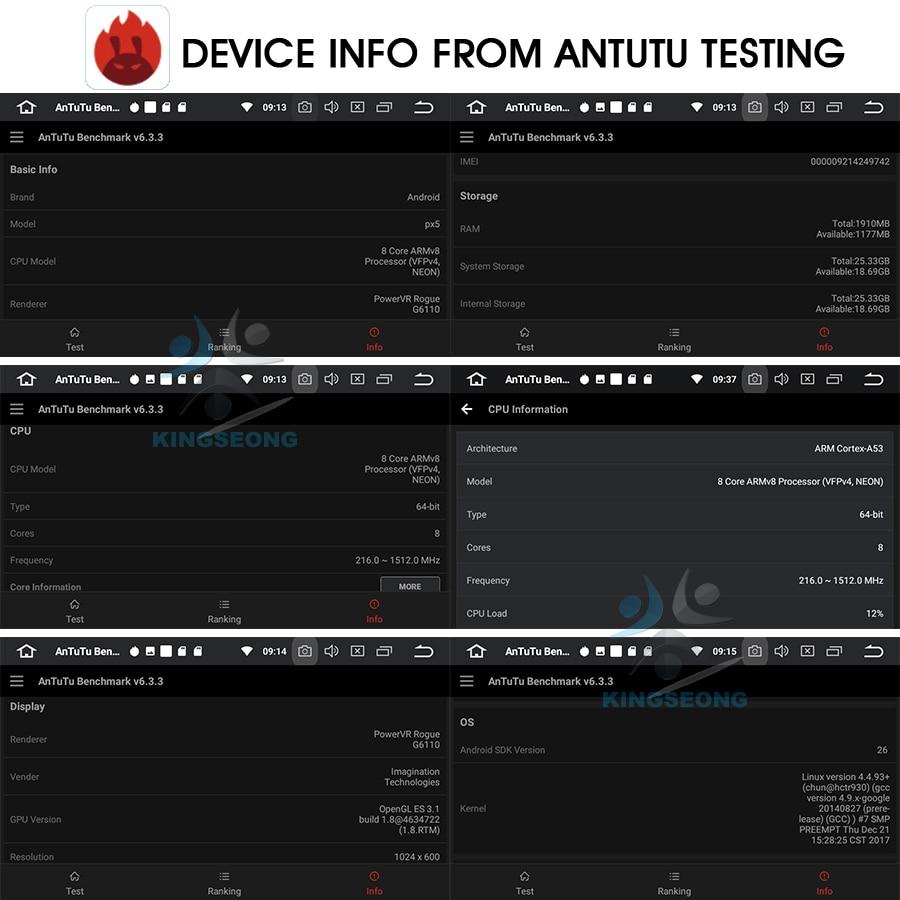 ES5893P-E20-Antutu Testing