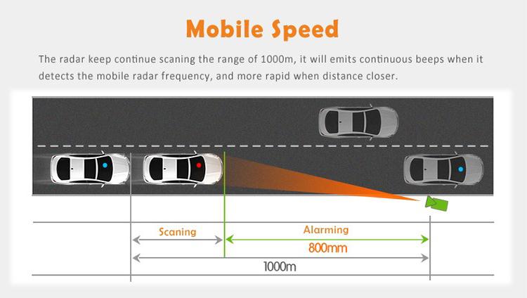 moblie speed